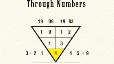 Free numerology compatibility, numerology chart, numerology reading by Numerology Birth Date