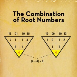 Pythagoras Calculation of Numerology Life Profile P1 | Numerology Birth Date | Free Profiling