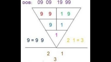 Pythagoras Calculation of Numerology Life Profile P2 | Numerology Birth Date | Free Profiling