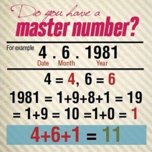 numerology | numerologie, numerology calculator | name numerology | Free Profiling