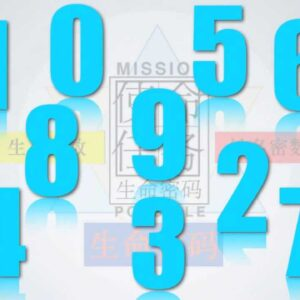 Science Of Numbers | Power Of Numbers | Numerology Life Profile