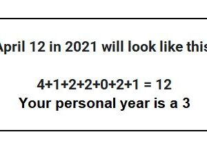 numerology what is your personal month theme in july