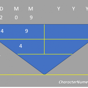 birthdate numerology personality for september 4