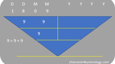 birthdate numerology personality for september 9